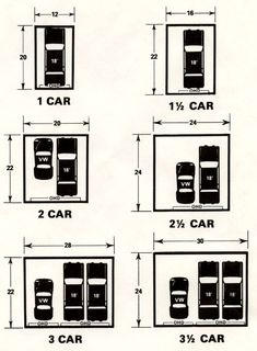 Dimensions Of One Car Garage | Garagesizes1.gif