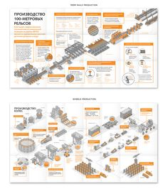 Booklet for steel company EVRAZ on Behance Dynamic Architecture, Architecture Portfolio Layout, Architecture Drawing Plan, Conceptual Architecture, Architecture Collage, Architecture Graphics, Architecture Diagrams, Architecture Design, Presentation Board Design