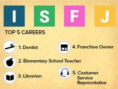 I got: ISFJ - Dentist, Elementary School Teacher, Franchise Owner! What Are The Best Career Choices For You Based On Your Personality Type?