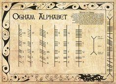 Ogham alphabet: