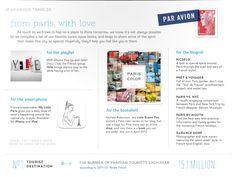 Magazine layout - http://wayfaremag.com/