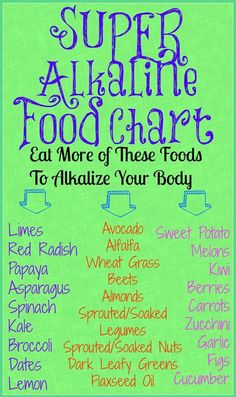 Super Alkaline Foods Chart  Have you had some of these today?