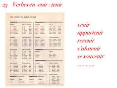 Résultats de recherche d'images pour «conjugaison du verbe mettre en français»