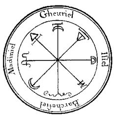Keys of Solomon Alchemical Circles | Nerd | Pinterest ...