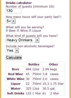 Drink Calculator - great tool if you are supplying your own alcohol at an event