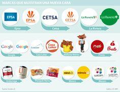 Epsa, La Riviera, Undurraga y Google, entre los 11 cambios de logos en 2015 Google, Advertising