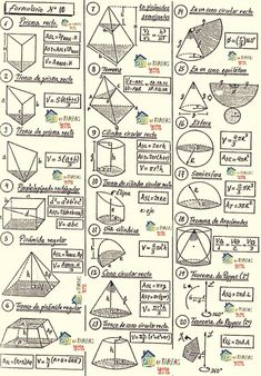Geometry Formulas, Math Formulas, Chemistry Basics, Math Tutorials, Maths Solutions, Love Math, Math Help, Math Art, Math Concepts