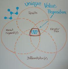 unique_value_proposition_WEBSCOUT1.jpg (733×742)