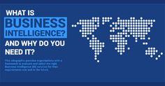 هوش تجاری یا BI چیست؟