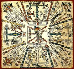 First page of the Codex Fejérváry-Mayer, an Aztec Codex of central Mexico, one of the rare pre-Hispanic manuscripts that have survived the Spanish conquest of Mexico. As a typical calendar codex tonalamatl dealing with the sacred Aztec calendar – the tonalpohualli – it is placed in the Borgia Group. Its elaboration is typically pre-Columbian: it is made on deerskin parchment folded accordion-style into 23 pages.