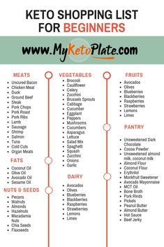Keto Shopping List For Beginners – Keto Grocery List: What can I eat on a ketogenic diet? If that's one of the questions that crosses through your mind often, I'm here to help. I created this simple keto shopping list for beginners that will help you unde Grocery Lists, Food Lists, Grocery Store, Diabetic Grocery List, Grocery Checklist, Keto Diet Grocery List, Diabetic Meals, Keto Food List, Lose Fat