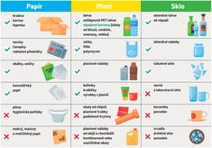 Tabulka třídění odpadu, how to sort a waste Kitchen Waste, Toy Kitchen, Kitchen Garbage Disposal, Garbage Waste, Waste Disposal, Kitchen Photos, I Care, Earth Day, Toys For Boys
