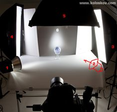 How to shoot glass: setting the lighting for tabletop product photography « Photigy: technically advanced photography