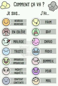 Learn French For Kids Teachers Learn French Worksheets Student Key: 3969750841 French Verbs, French Grammar, French Phrases, French Adjectives, French Expressions, French Language Lessons, French Language Learning, French Lessons, Spanish Lessons