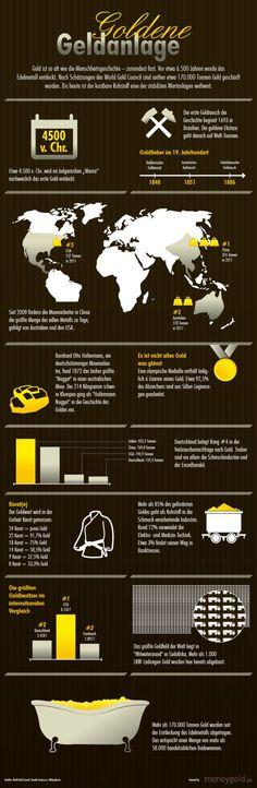 """Für die Infografik """"Gold als Geldanlage"""" wurden informative und unterhaltsame Daten rund um das Thema Gold recherchiert und aufbereitet. Gold ist fast so alt wie die Menschheitsgeschichte. Vor etwa 6.500 Jahren wurde das Edelmetall endeckt. Nach Schätzungen des World Gold Council sind seither etwa 170.000 Tonnen Gold geschürft worden. Bis heute ist der kostbare Rohstoff eine der stabilsten Wertanlagen weltweit. Der erste Goldrausch der Geschichte begann 1683 in Brasilien. Der Goldrausch… Dresden, Gold Rush, Gold Bullion Bars, Money Plant, Brazil, Infographic, Round Round, History"""