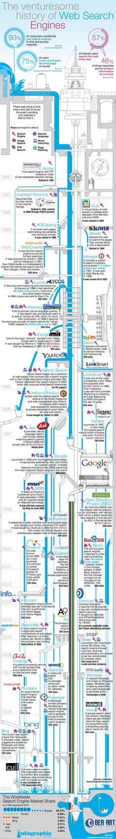 Kinda long but so is the info #infographic