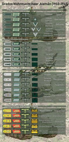 German army ranks in World War II Army Ranks, Military Ranks, Military Insignia, Military History, Military Uniforms, German Soldiers Ww2, German Army, Luftwaffe, Military Weapons