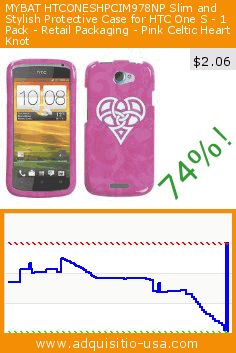MYBAT HTCONESHPCIM978NP Slim and Stylish Protective Case for HTC One S - 1 Pack - Retail Packaging - Pink Celtic Heart Knot (Wireless Phone Accessory). Drop 74%! Current price $2.06, the previous price was $7.99. https://www.adquisitio-usa.com/mybat/htconeshpcim978np-slim