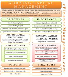 Working capital management primarily refers to the efforts of the management towards achieving sufficient liquidity at an optimized cost of capital. Accounting Education, Accounting Basics, Bookkeeping And Accounting, Accounting And Finance, Business Education, Business Management, Money Management, Business Planning, Project Management