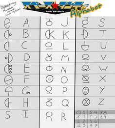 A Dandy Alphabet by Irovi.deviantart.com on @DeviantArt