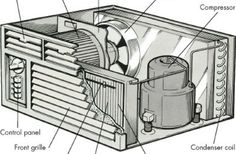Clean a Window Unit Air Conditioner