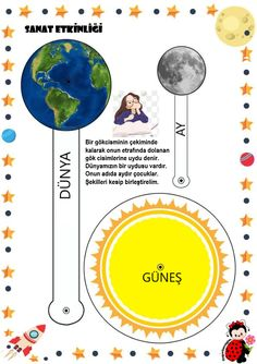 Sistema Solar, Earth From Space, Diagram, Chart, Solar System
