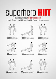 HIIT workouts involve short yet comprehensive exercise sessions, which is why it is extremely important for the pre-workout diet plan to be high in energy. Hiit Workout Routine, Hiit Workouts For Men, Hitt Workout, Hiit Workout At Home, At Home Workouts, Workout Dumbell, Circuit Training Workouts, Workout Planner, Week Workout