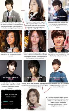 Heirs (상속자들) 2013 Cast Character Descriptions?!  #kdrama