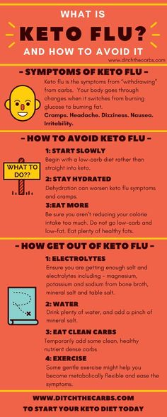 What is keto flu and how to avoid it? How do you start a keto diet? What to eat on a keto diet?