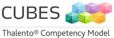 Thalento® CUBES Competency Model - Corporate Identity HR - Logo Design