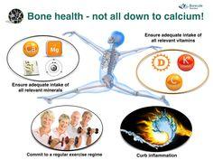 Bone health.001