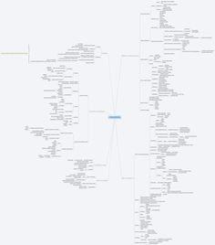 Connectivism - dean_jenkins - XMind: The Most Professional Mind Map Software