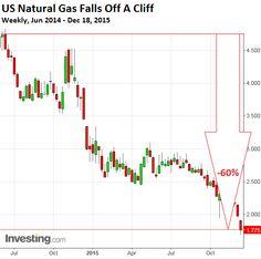 US-natural-gas-2014_2015-12-18