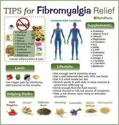 Fibromyalgia- also use fishing shirts with sun protection to avoid chemicals in sun screens. processed foods should be removed from diet.