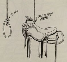 Here is a good way to hang a saddle if you don't have a place to set it and all . - Here is a good way to hang a saddle if you don't have a place to set it and all you need is a rop - Horseback Riding Tips, Horse Riding Tips, Riding Gear, Horse Camp, Horse Gear, Horse Barns, Horses, Arte Equina, Cowboy Horse
