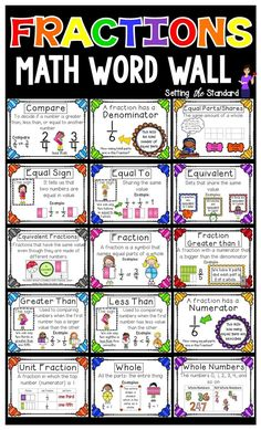 Make a beautiful bulletin board display with these colorful posters created in kid friendly terms. Use the posters as anchor charts or reference as you are teaching the third grade common core fraction standards. 3rd Grade Fractions, Teaching Fractions, Fourth Grade Math, Math Fractions, Teaching Math, Dividing Fractions, Equivalent Fractions, Multiplication Strategies, Math Math