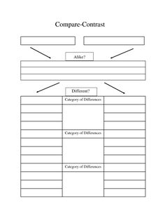 compare contrast templates content areas  compare contrast templates content areas template language and school