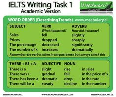 """Academic essay structure ielts exam Knowing how to structure your IELTS Writing Task 2 essay is. Education should not be limited to strictly academic. 71 Comments on """"IELTS Writing Task 2 Essay. English Exam, Learn English Grammar, English Writing Skills, English Study, English Words, English Lessons, English Vocabulary, Teaching English, English Language"""