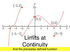 evaluating limits at continuity.ppt TES