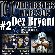 Once again in 2014 Dez Bryant proved that his off the field issues were a non-factor, he finished 1st in the NFL in receiving TDs while also putting up a very impressive 1320 receiving yards. Bryant continued to be a beast after the catch, and one of the toughest receivers to stop in the redzone. http://www.prosportstop10.com/top-10-nfl-best-wide-receivers-2015/