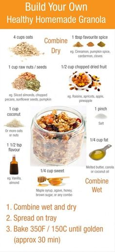 Build Your Own Homemade Healthy Granola