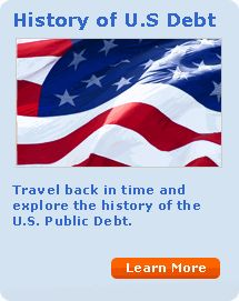 History of U.S. Debt  Travel back in time and explore the history of the U.S.  Public Debt. Learn  More