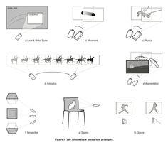 diagram of projection of reality - Google zoeken