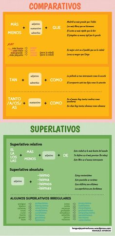 Spanish Basics: How to Describe a Person's Face Spanish Phrases, Spanish Grammar, Spanish Vocabulary, Spanish English, Spanish Words, Spanish Language Learning, Spanish Teacher, Spanish Classroom, Spanish Teaching Resources