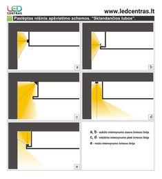 Cornici per led in polistirene gessato – Decorget – BuzzTMZ Cornici per led in polistirene ges… in 2020 Hidden Lighting, Cove Lighting, Indirect Lighting, Linear Lighting, Bedroom Lighting, Strip Lighting, Interior Lighting, Lighting Design, Track Lighting