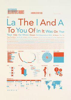 Playful typography