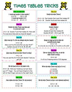 Here's a nice handout for students with tips/tricks to remember different multiplication facts.