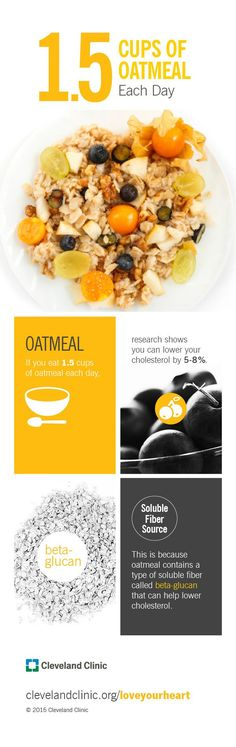 Oatmeal is a healthy breakfast choice that can help lower your cholesterol.
