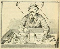 Filage de la soie des cocons