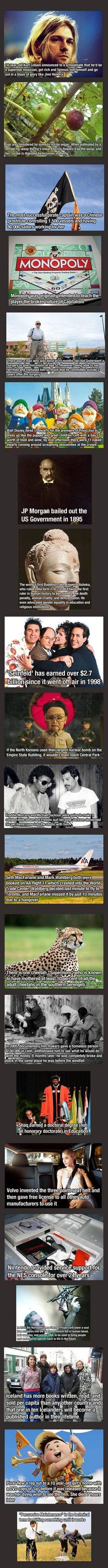 21 Interesting General Knowledge Facts